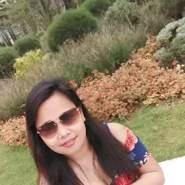 aprilizap's profile photo