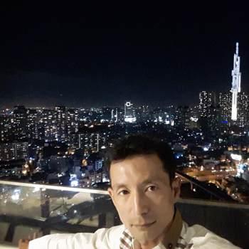 djkim47_Ho Chi Minh_Kawaler/Panna_Mężczyzna