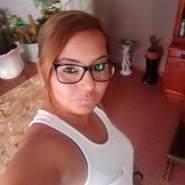 farkass280484's profile photo
