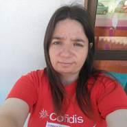 filipas440486's profile photo
