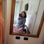 Dariai2000's profile photo