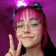 viviennevelilla24's profile photo