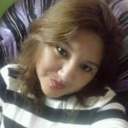 aziel75's profile photo