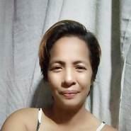 monicas213250's profile photo