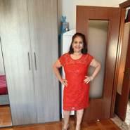 mariagrasial's profile photo