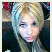 dreew22234's profile photo