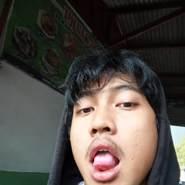 angga993681's profile photo