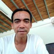 duch021's profile photo