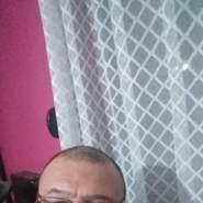 esteban793655's profile photo
