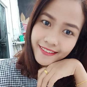 udomrath_Nakhon Ratchasima_Single_Female