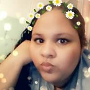 hectzaidao's profile photo
