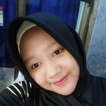 rizkif696498_Jawa Barat_أعزب_إناثا