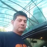 ricardo172464's profile photo