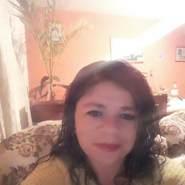 marianela349's profile photo