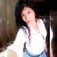 sididior's profile photo