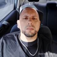 reyes2781's profile photo