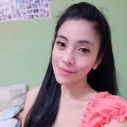 indri824816's profile photo