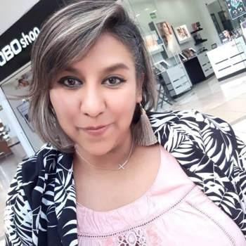 bettym261970_Jalisco_Single_Female