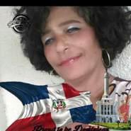 anab252's profile photo