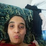 mona628941's profile photo