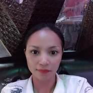ngoc364's profile photo