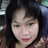 user_hafv62's profile photo
