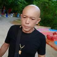 thuny20's profile photo
