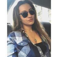 cabrera450330's profile photo