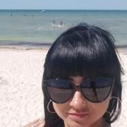 elenayu444905's profile photo