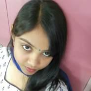 ammuk65's profile photo