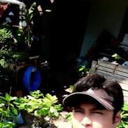 rittirongn's profile photo