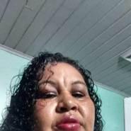ducelenedulce's profile photo