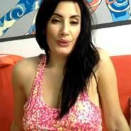 sarah108332's profile photo