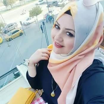 ausyr80_Al Qalyubiyah_Svobodný(á)_Žena