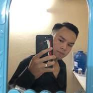 giang429722's profile photo