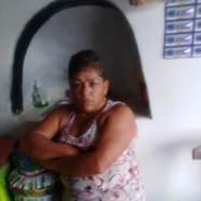 doram1529's profile photo