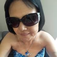 blancac77's profile photo