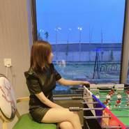 xiaoqian573306's profile photo