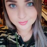 julianac384's profile photo