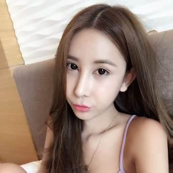 useraomt21784_Krung Thep Maha Nakhon_Độc thân_Nữ