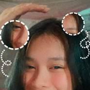 duong851724's profile photo