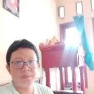 melan202442's profile photo