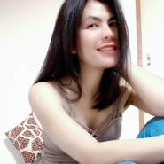 songkrans99379's profile photo