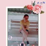 userhij35's profile photo