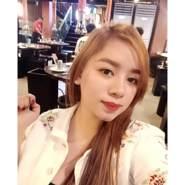 rain221's profile photo