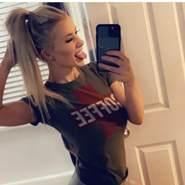 roser60's profile photo