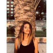 ginae62's profile photo