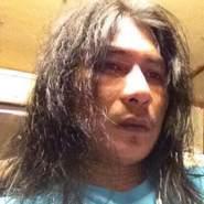 topom82's profile photo