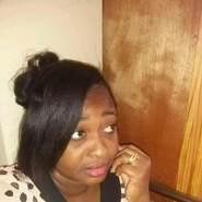 dora782's profile photo