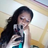 anyig12's profile photo